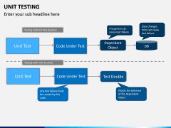 Unit Testing PPT Slide 9