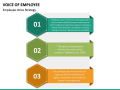 Voice of Employee PPT Slide 27