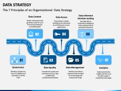 Data Strategy PPT Slide 8