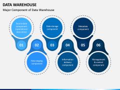 Data Warehouse PPT Slide 9