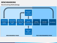 Benchmarking PPT Slide 3