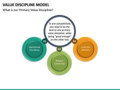 Value Discipline Model PPT Slide 12