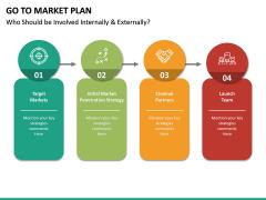 Go To Market Plan (GTM Plan) PPT Slide 68