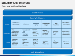 Security Architecture PPT Slide 11
