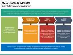 Agile Transformation PPT Slide 32
