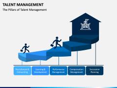 Talent Management PPT Slide 3