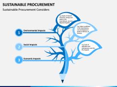 Sustainable Procurement PPT Slide 7