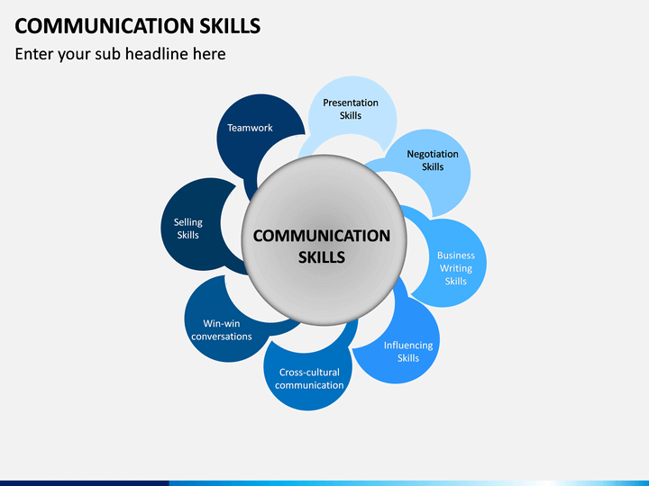 Communication Skills Powerpoint Template