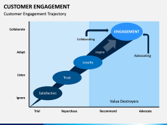 Customer Engagement PPT Slide 4