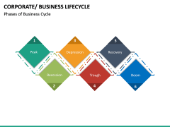 Business Lifecycle PPT Slide 28