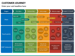 Customer Journey PPT Slide 46