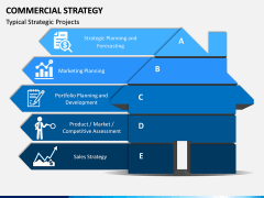 Commercial strategy PPT slide 4