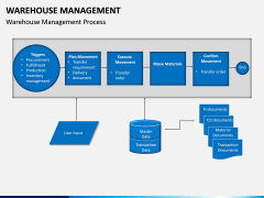 Warehouse Management PPT slide 8