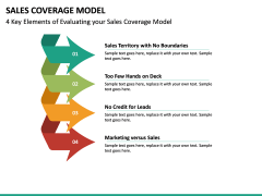 Sales Coverage Model PPT Slide 25