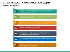 Software Quality Assurance Plan (SQAP) PPT Slide 19