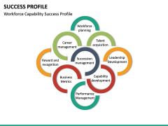 Success Profile PPT Slide 13