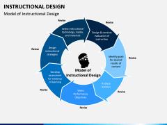 Instructional Design PPT Slide 1