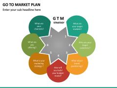 Go To Market Plan (GTM Plan) PPT Slide 35