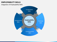 Employability Skills PPT Slide 4