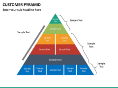Customer Pyramid PPT Slide 26