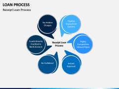 Loan Process PPT Slide 14