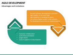 Agile Development PPT Slide 34