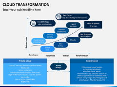 Cloud Transformation PPT Slide 11