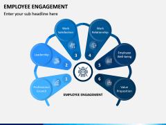 Employee Engagement PPT Slide 1