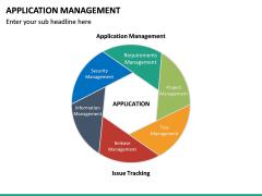 Application Management PPT Slide 17