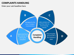 Complaints Handling PPT Slide 1