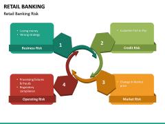 Retail Banking PPT slide 29