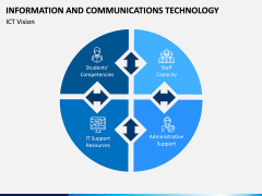 Information & Communications Technology (ICT) PPT Slide 4