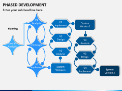 Phased Development PPT Slide 6