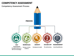 Competency Assessment PPT Slide 15
