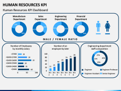 HR KPI PPT Slide 8