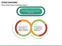 Team Coaching PPT slide 23