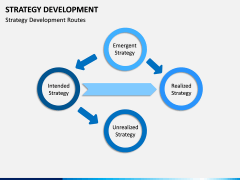 Strategy Development PPT Slide 6