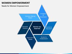 Women Empowerment PPT Slide 5