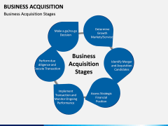 Business Acquisition PPT Slide 8