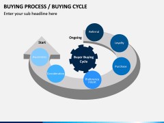 Buying Cycle PPT Slide 7