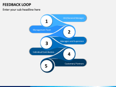 Feedback Loop PPT Slide 6