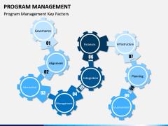 Program Management PPT Slide 8