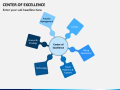 Center of Excellence PPT Slide 9