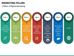 Marketing Pillars PPT Slide 17