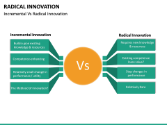 Radical Innovation PPT slide 24