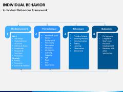 Individual Behavior PPT Slide 8