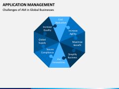 Application Management PPT Slide 9