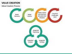 Value Creation PPT Slide 20