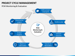 Project Cycle Management PPT Slide 8