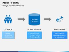 Talent Pipeline PPT Slide 14